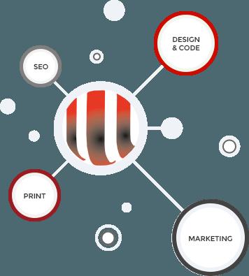 Diagramm über die Fachgebiete von der Online Marketing Agentur MK Marketing e.K.